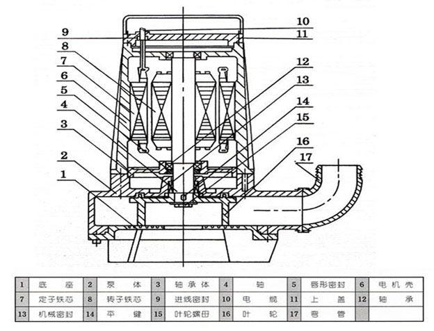 喷药泵的原理维修_泵的原理不会 36张泵原理动图帮你搞定