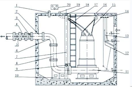 排污泵一备一用浮球电路图
