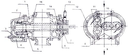 图一罗茨真空泵结构原理图